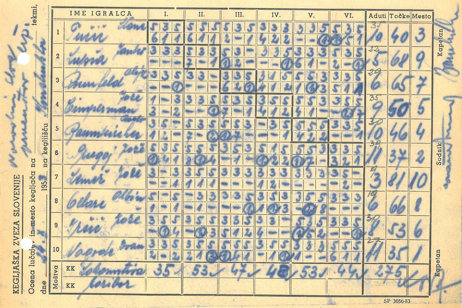Zapisnik, 1953