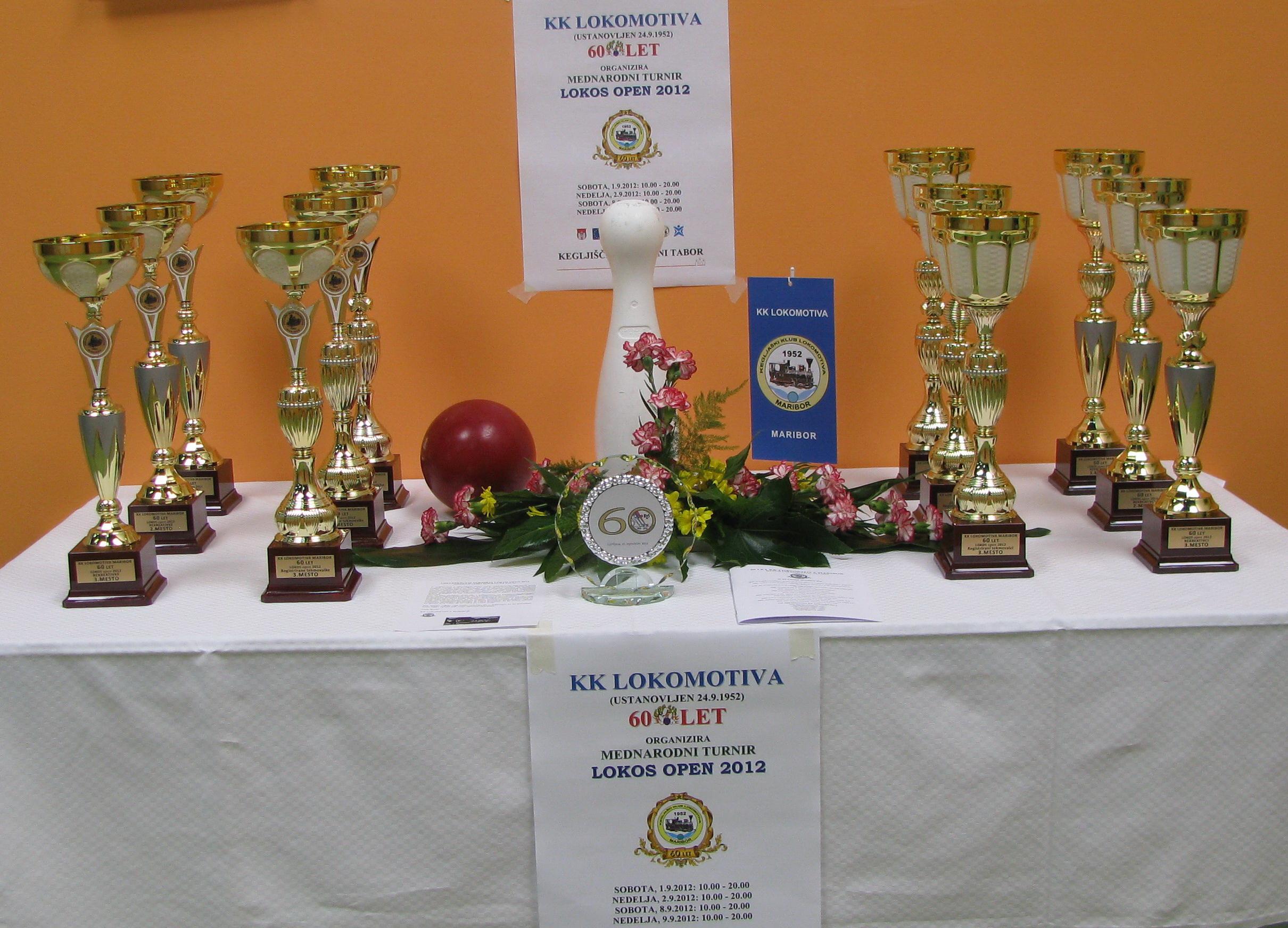 Turnir Lokos Open, 2012