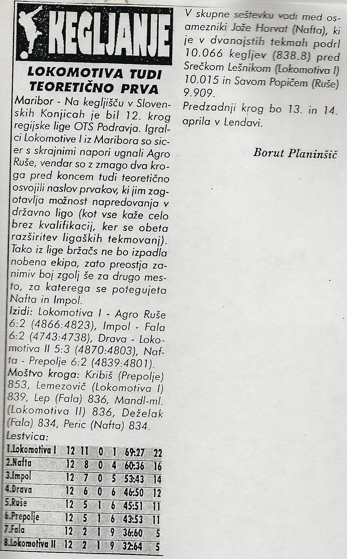 Lokosi teoretično prvaki, Ekipa, 1996
