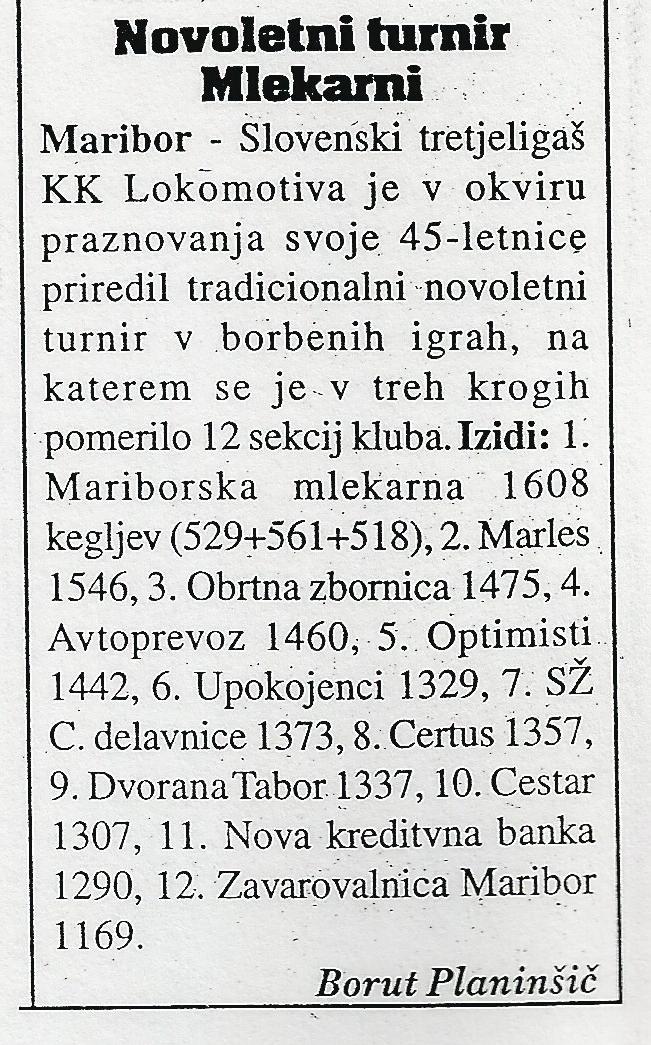 Novoletni turnir, Ekipa, 1996