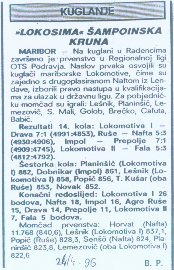 Sportske Novosti, 1996