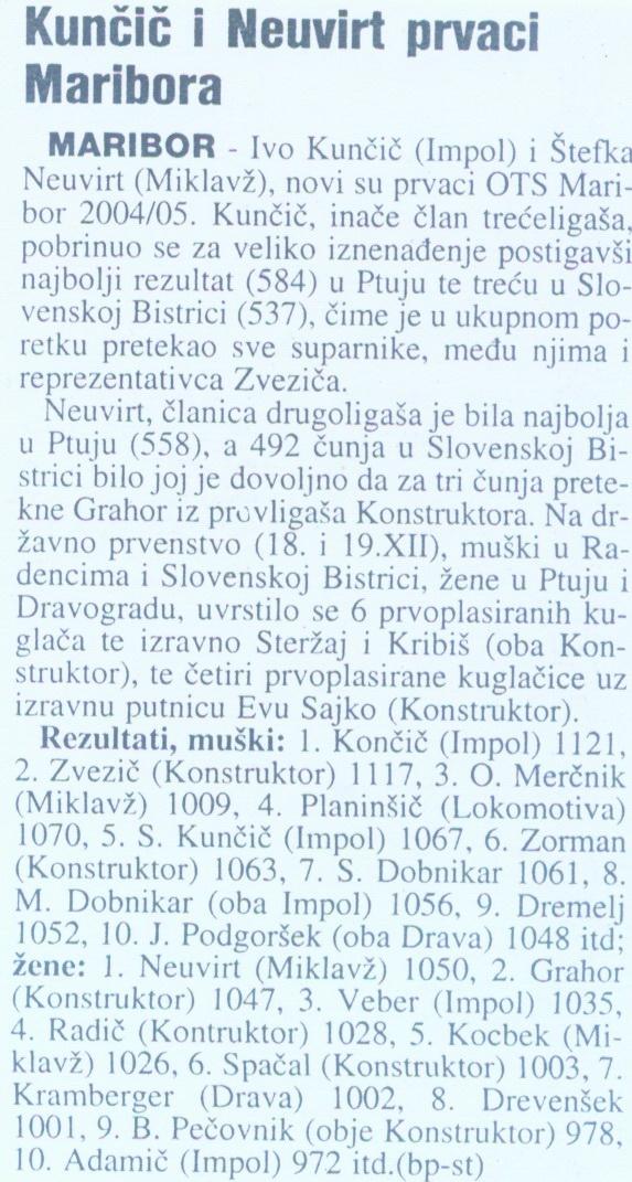 Sportske Novosti, 2004