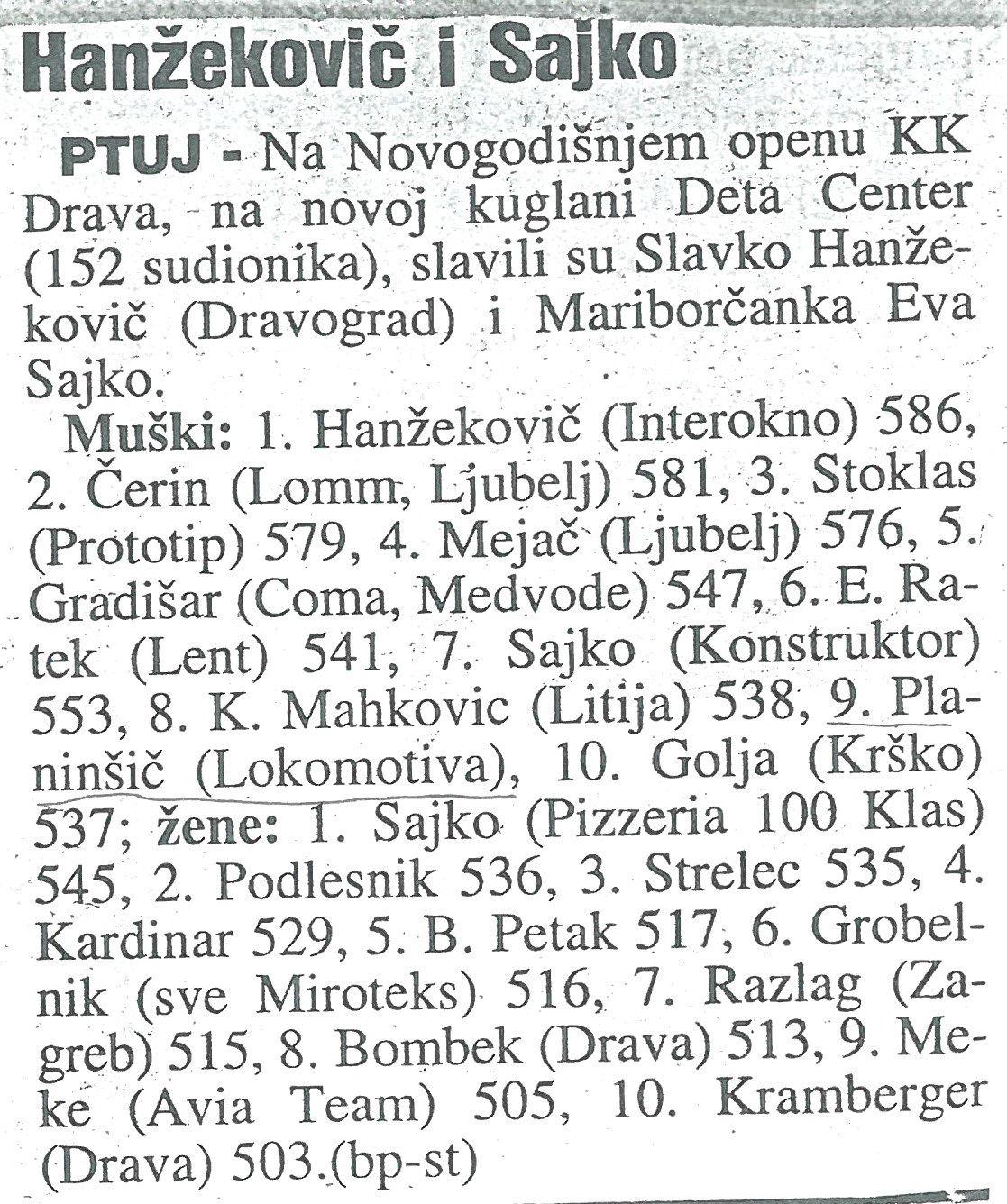 Sportske Novosti, 2006