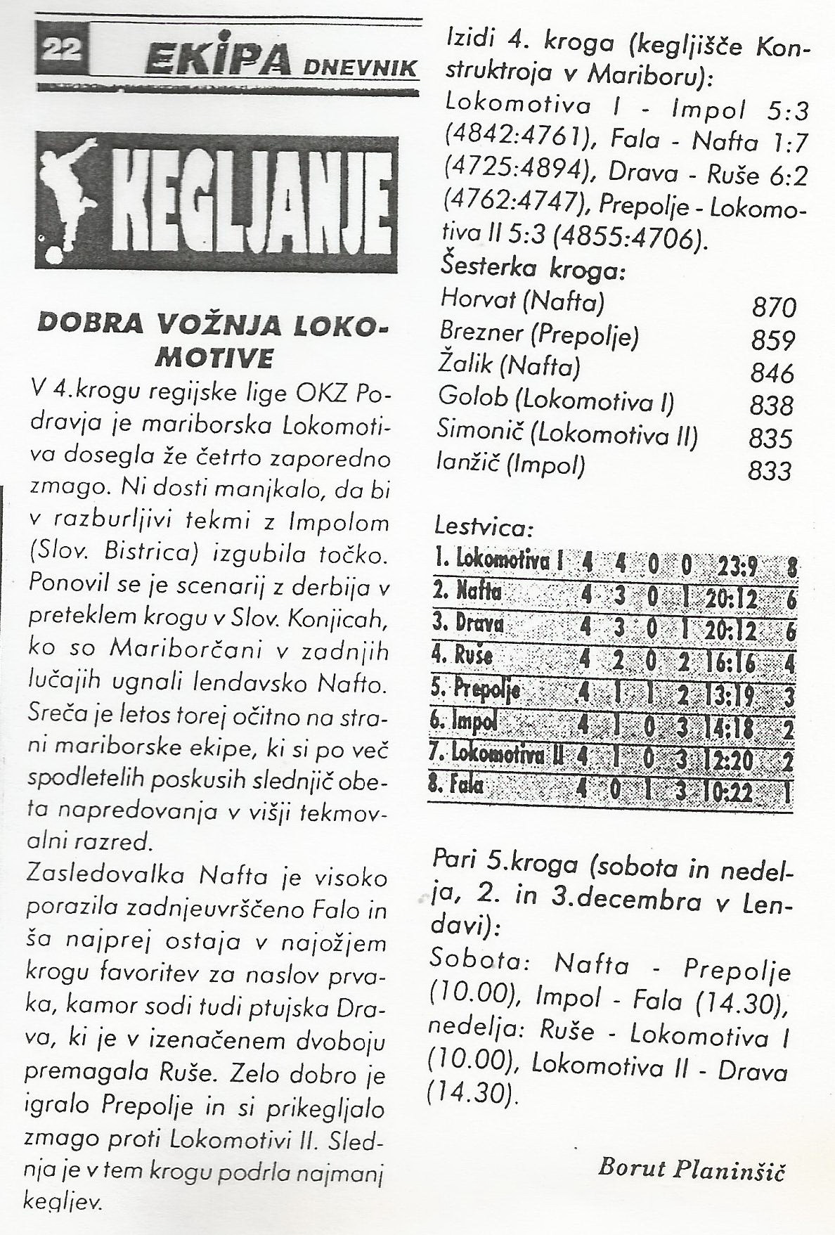 OKZ liga, Ekipa, 1995