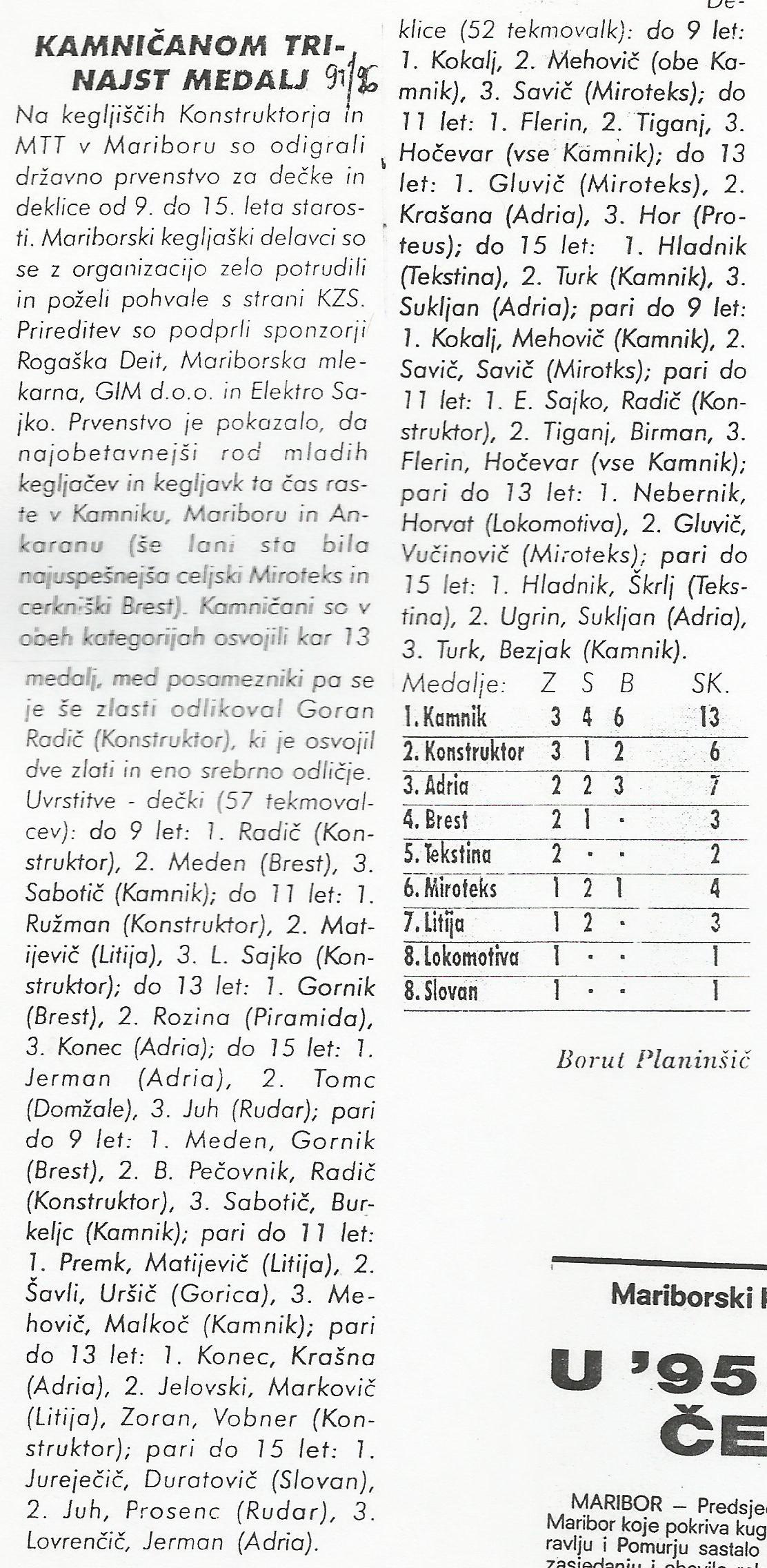 OKZ prvenstvo, Ekipa, 1995