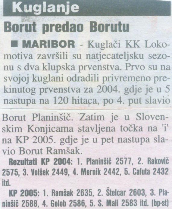 Sportske Novosti, 2005